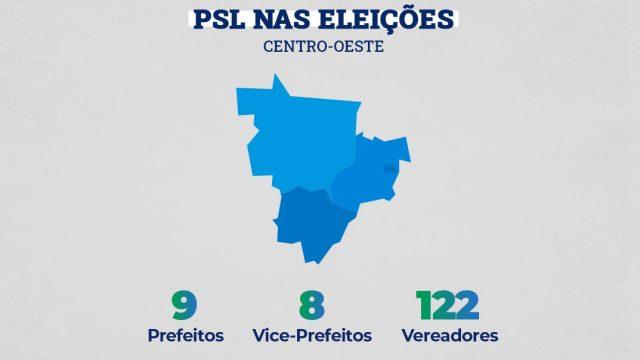 139 representantes do PSL na Região Centro-Oeste