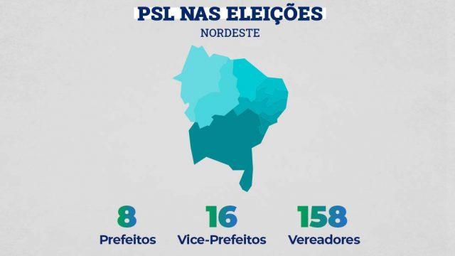 182 representantes do PSL na Região Nordeste