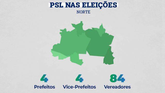 88 representantes do PSL na Região Norte