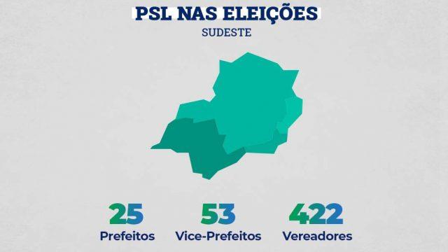 500 representantes do PSL na Região Sudeste