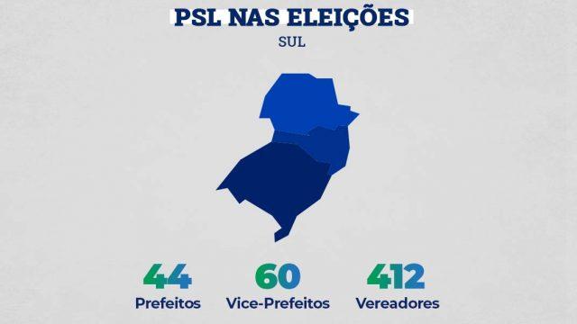 516 representantes do PSL na Região Sul